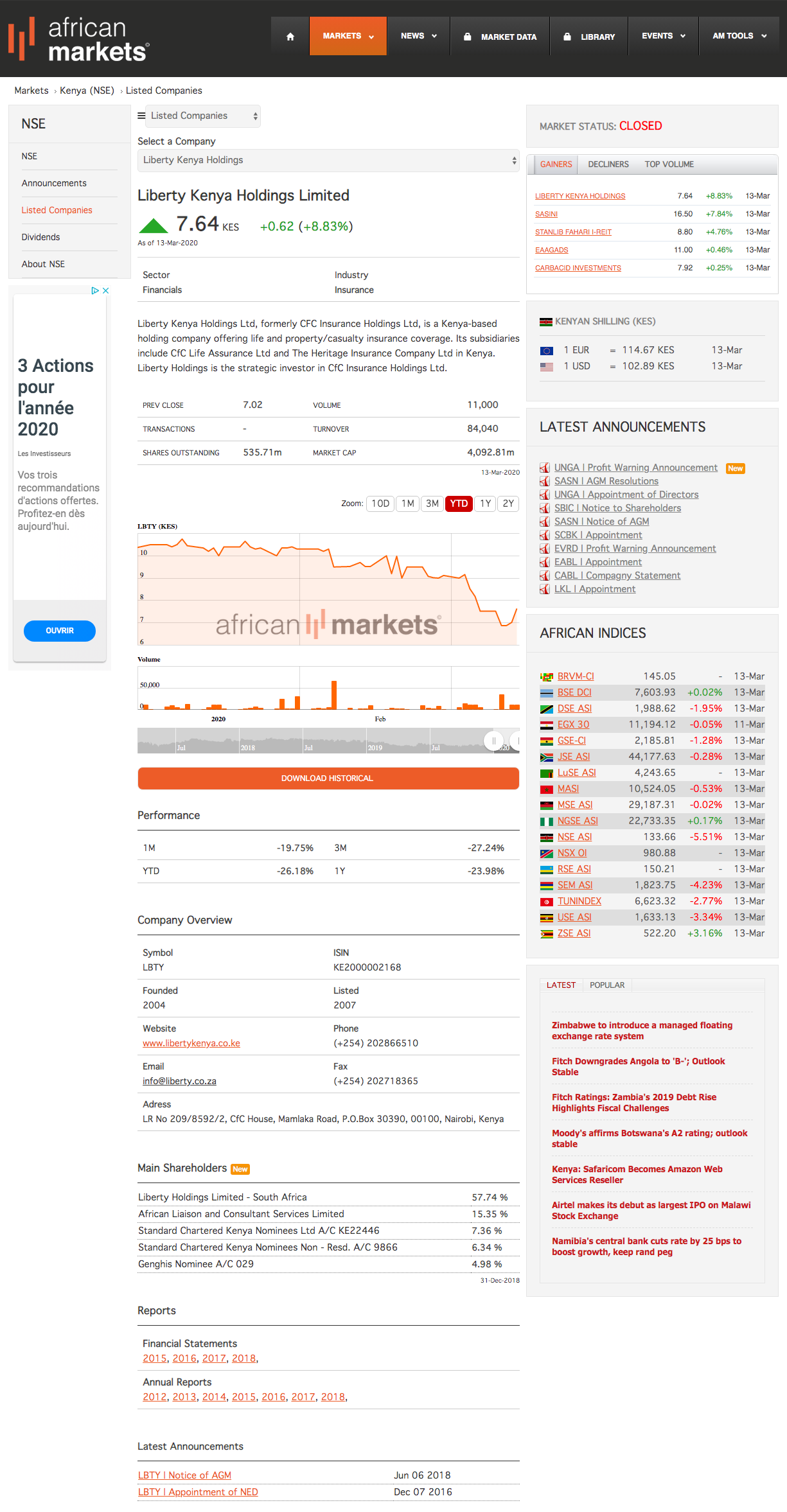 East African Portland Cement Plc (NSE:EAPC)   AFRICAN MARKETS